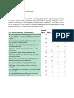 student feedback analysis