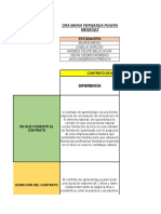 Taller Legislacion Laboral Dra Maria Fernanda Rivera Meneses