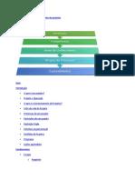 Indice Do Guia de Gerenciamento de Projetos