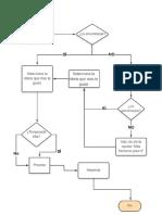 Diagrama de Flujo de una aplicación para servicios turisticos