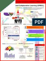 Format Poster Inovasi Aku41