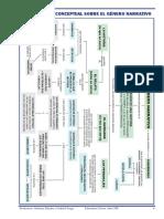 material genero narrativo.pdf