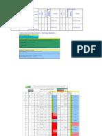 Matriz de Identificación de Peligros y Evaluación de Riesgos MIPER TRANSPORTE Y REPARTO DE PRODUCTOS