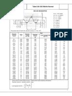 Tabel_stdr_ulir (1).pdf