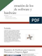 Administración de Los Activos de Software y Hardware EXPO