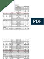 Distribución_PARCIALES_2019-1_para_alumnos