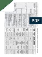 Cuatro Teorias Del Desarrollo Humano-PDF987
