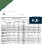 Soil Report Panki 2