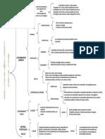 88642082-Cuadro-Sipnotico-Contaminacion-Del-Aire-Cesar-Guzman.pdf