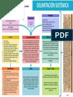 01.1. Delimitación Sistémica CDFLLA, V2