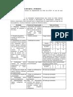 RESOLUÇÃO COACE 001-2013_Atividades Complementares Artes Cênicas UFOP