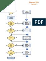 Diagrama Flujo Vet