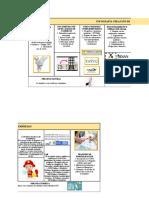 Infografia Empresa