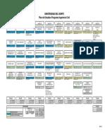 Plan de estudio Ing Civil.pdf