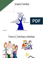 Psicodrama familiar