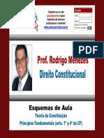 Teoria da Constituição.pdf