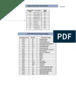 Delta-VFD-B-Drive-Program-Setting (1).pdf