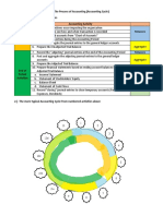 Vertical+Accounting+Cycle.pdf