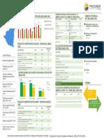 PROEC_FT2019_NICARAGUA_FEBRERO.pdf