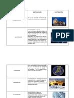 trigonometría ciencia.docx