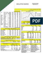 boletin de bolsa de valores de lima.pdf
