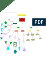 Nouvelle Carte conceptuelle.pdf