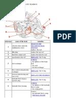 AL4_OIL_LEAK.pdf