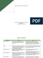 Diferencias Norma NIIF y Decreto 2649