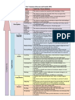 x3B Marzano_New_Taxonomy_Chart_with_verbs_3.16.121.pdf