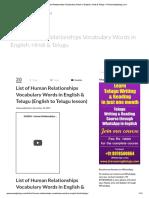 List of Human Relationships Vocabulary ...Hindi & Telugu