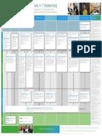 CiscoCareerCertPaths-PosterFinal.pdf