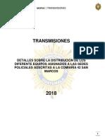 MOPSIC-TRANSMISIONES(2018).docx