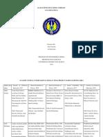 Analisi 10 Jurnal.docx
