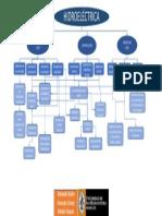 Diagrama_Hidroelectrica