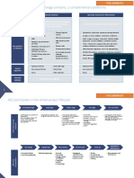 Proposal work flow guideline
