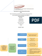 Tipos de industrias que utilizan el sistema de costos por procesos