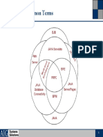 PRPC Tutorial - All Chaps including Test your Knowledge 2.pdf