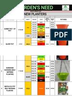 GARDENS NEED MRP PRICE LIST(1).pdf