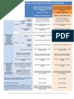 Conceptos Incluidos y Excluidos de La Base de Cotización.pdf
