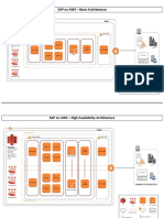SAP on AWS architecture