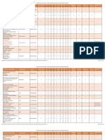 Indicative DNB Post MBBS Seat Matrix 09.04.2019.pdf