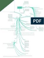 Mapa Conceptual GTH (1)