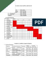 Tabel Jurnal Manajemen