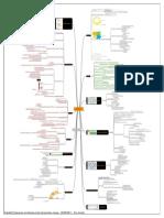 FydzqfUf Enterprise Architecture EA Introduction