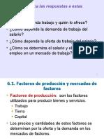 Tema 6. El Mercado de Trabajo