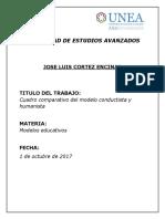 Cuadro_comparativo_humanismo_y_conductis (1).docx