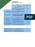 Gerencia Del Cambio Compras PTP BSN Medical 10-05-2017