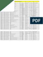 Schedule - I FDP
