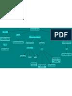 Mapa Conceptual de Administración del riesgo.pdf