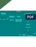Mapa Conceptual de Conceptos de Calidad.pdf